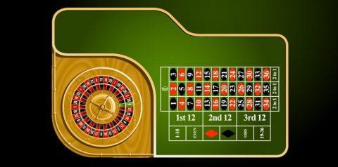 Roda roulette adalah contoh khas dari generator peristiwa acak dengan kemungkinan hasil yang sama.